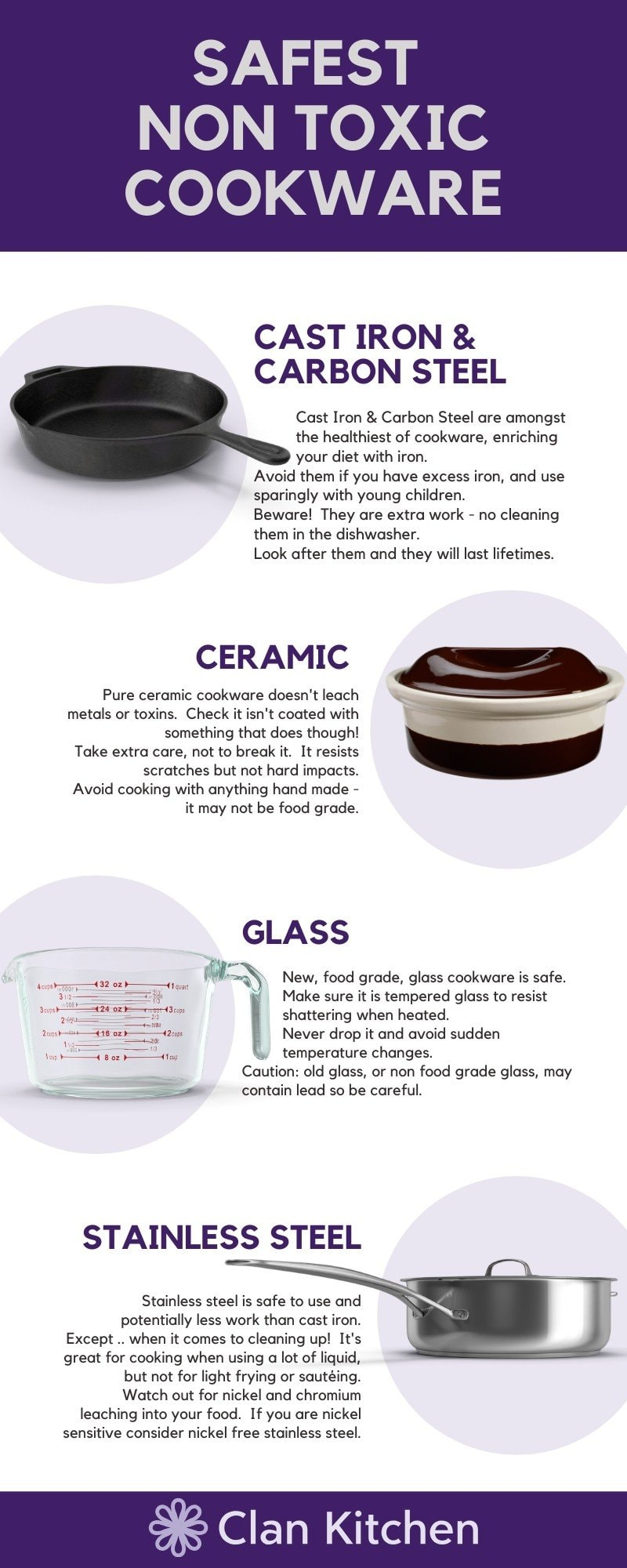 Clan-Kitchen-Safest-Cookware-Infographic